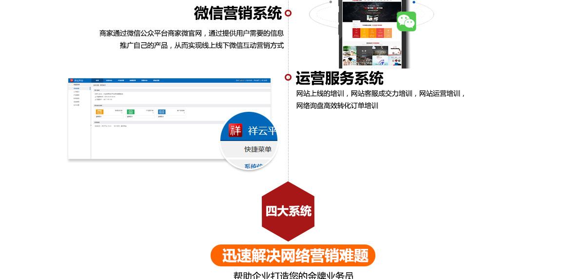 营销型网站_07.jpg